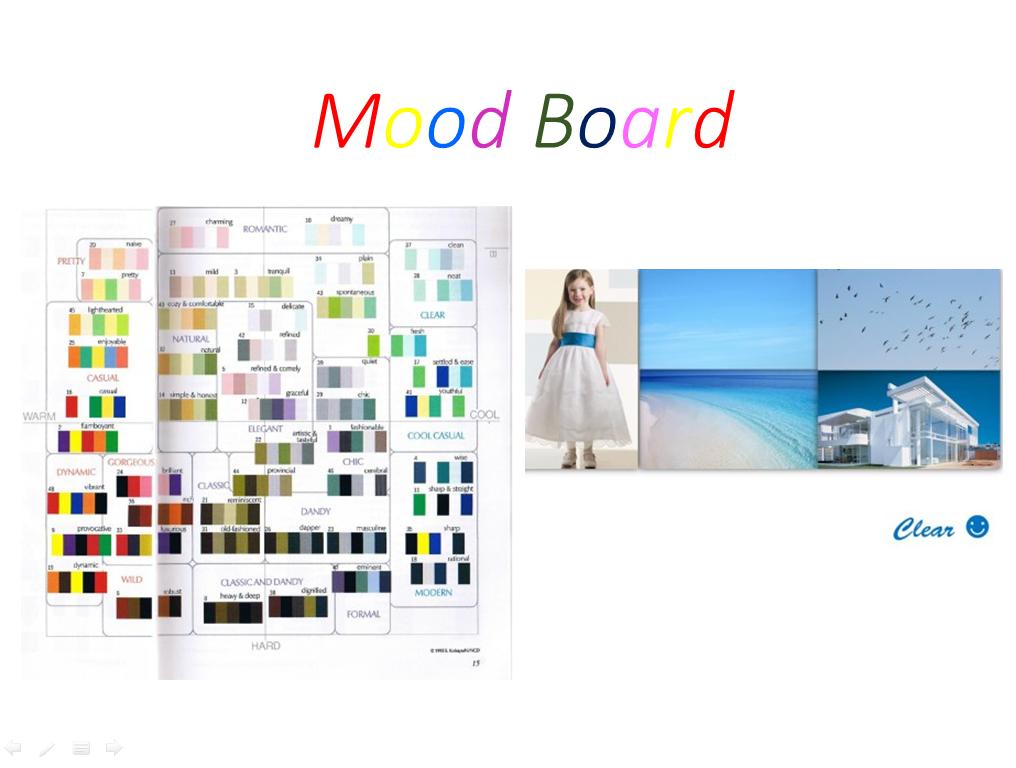 Mood and color chart mood color chart affordable awesome oval mood ring multi colored with - Stunning house beautiful paint colors to energize your mood ...